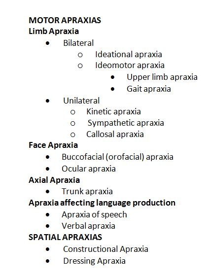 Brief guide to reviewing literature on apraxia Vol. 2