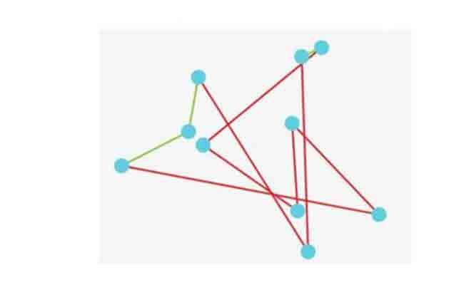 Lateralidad cruzada y dificultades de aprendizaje: actividades para trabajar la lateralidad