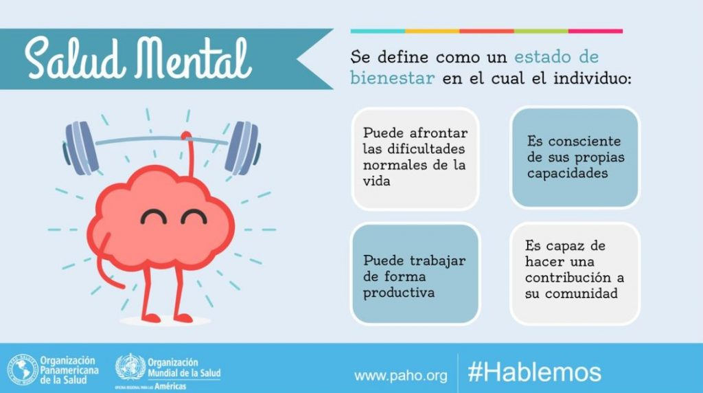 Campaña contra el estigma en salud mental #NoTeHagasElLoco