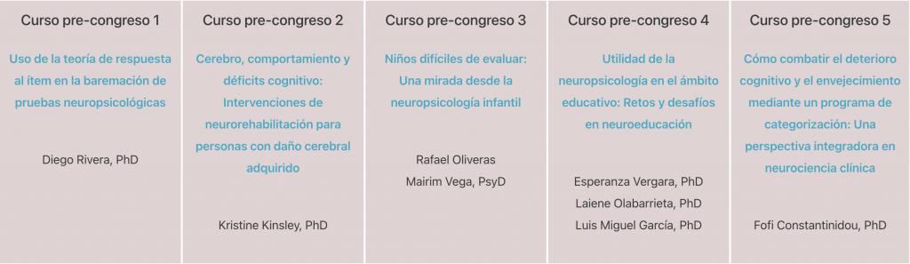 Cursos pre-congreso del IV Congreso Iberoamericano de Neuropsicología - 1